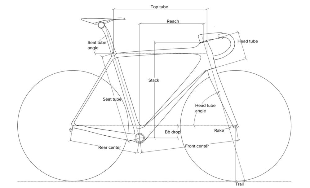 gravel bike geometry